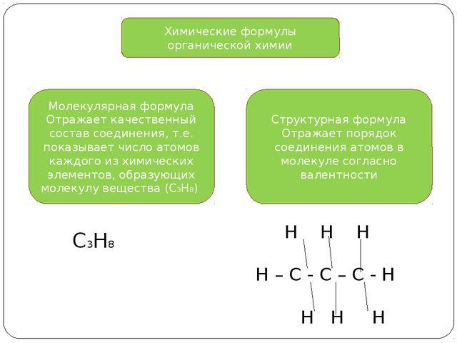 Химические формулы органической химии Молекулярная формула Отражает качествен...