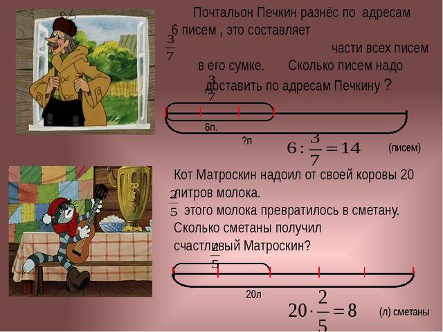 Почтальон Печкин разнёс по адресам 6 писем , это составляет части всех писем...