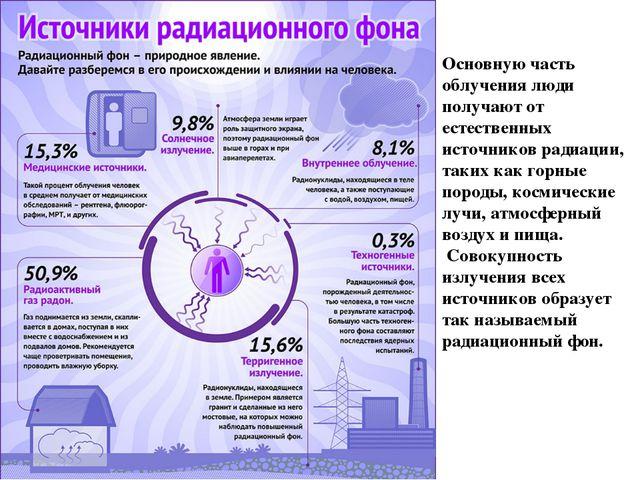 Основную часть облучения люди получают от естественных источников радиации, т...