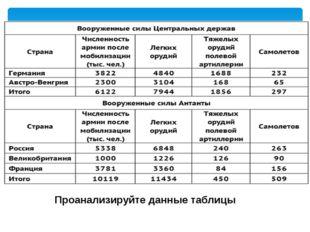 Проанализируйте данные таблицы