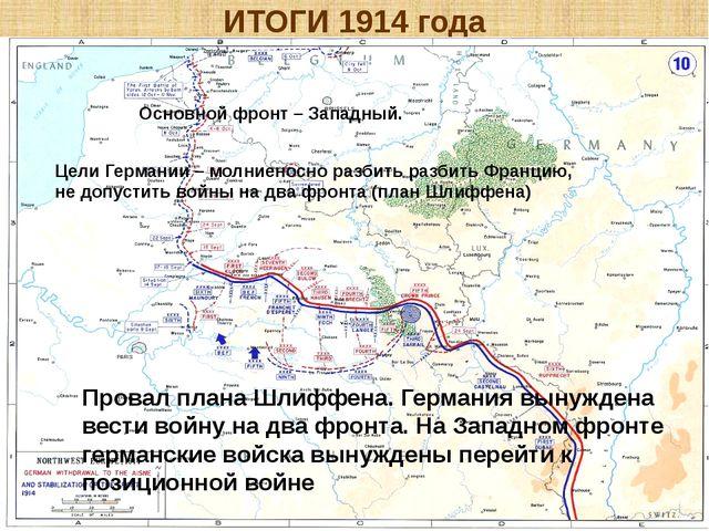 ИТОГИ 1914 года Куляшова И.П. Основной фронт – Западный. Цели Германии – молн...