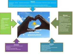 Задачи -Сформировать комплекс нормативно-патриотического и организационно-мет