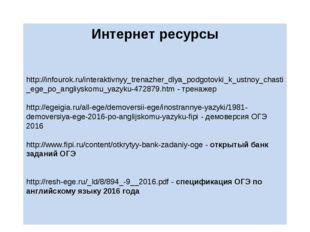 Интернет ресурсы http://infourok.ru/interaktivnyy_trenazher_dlya_podgotovki_k