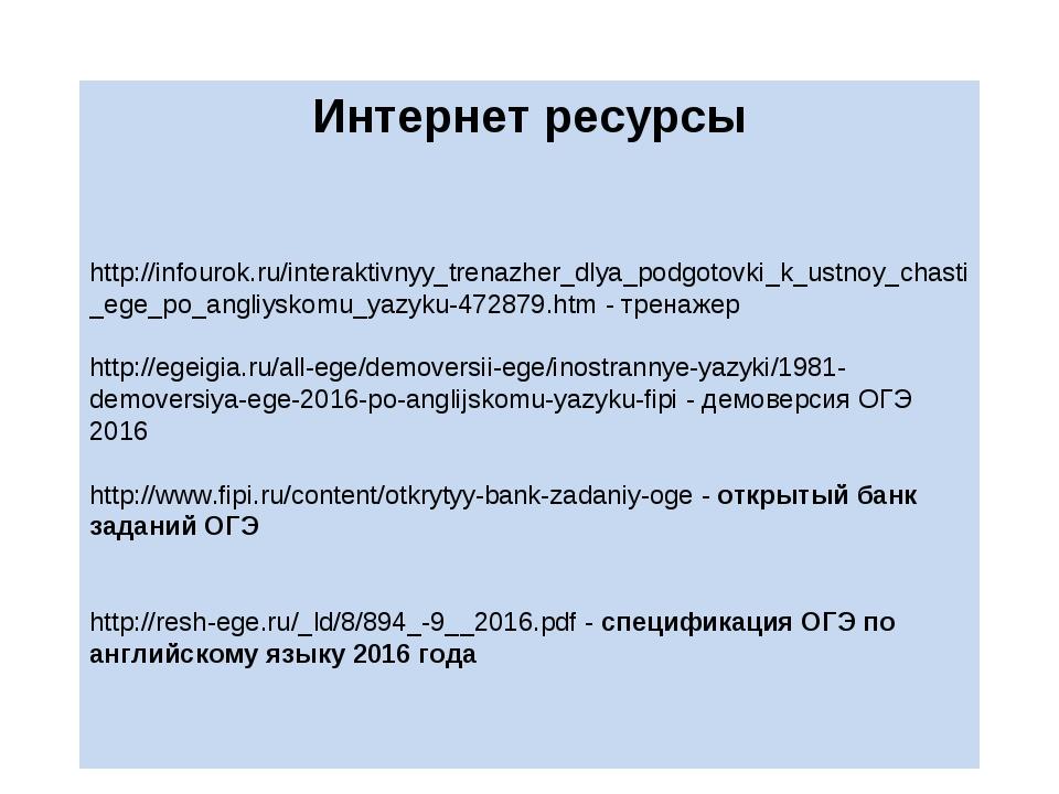 Интернет ресурсы http://infourok.ru/interaktivnyy_trenazher_dlya_podgotovki_k...