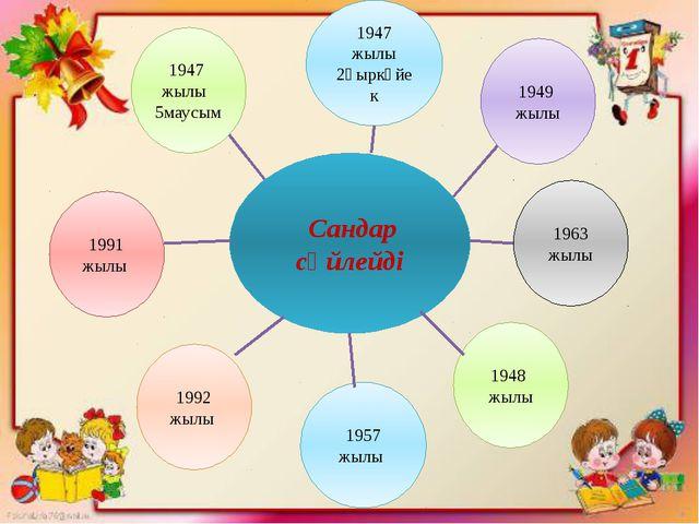 1947 жылы 5маусым 1947 жылы 2қыркүйек 1957 жылы 1992 жылы 1949 жылы 1948 жыл...