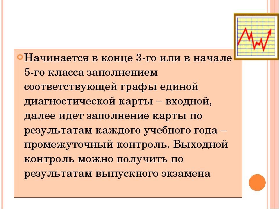 Мониторинг на всех этапах обучения (5-11-х классах) Начинается в конце 3-го и...