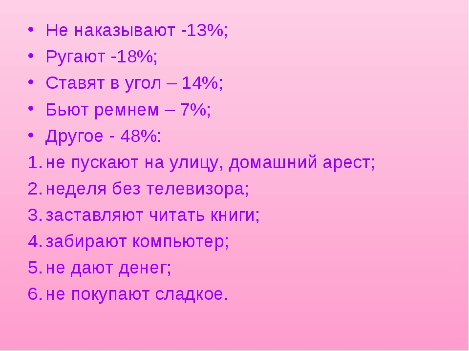 Не наказывают -13%; Ругают -18%; Ставят в угол – 14%; Бьют ремнем – 7%; Друго...