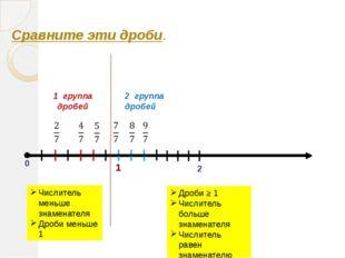 Сравните эти дроби. 0 2 1 группа дробей 2 группа дробей Числитель меньше знам