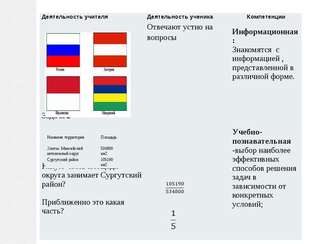 Деятельность учителя Деятельность ученика Компетенции Задача 2 Какую часть пл...