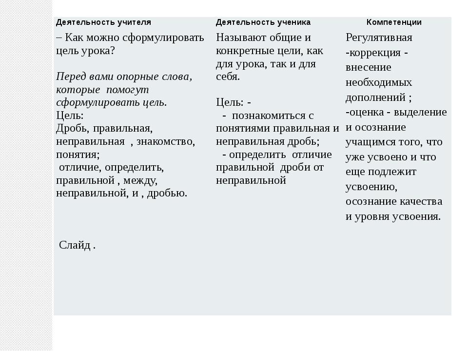 Деятельность учителя Деятельность ученика Компетенции – Как можно сформулиров...