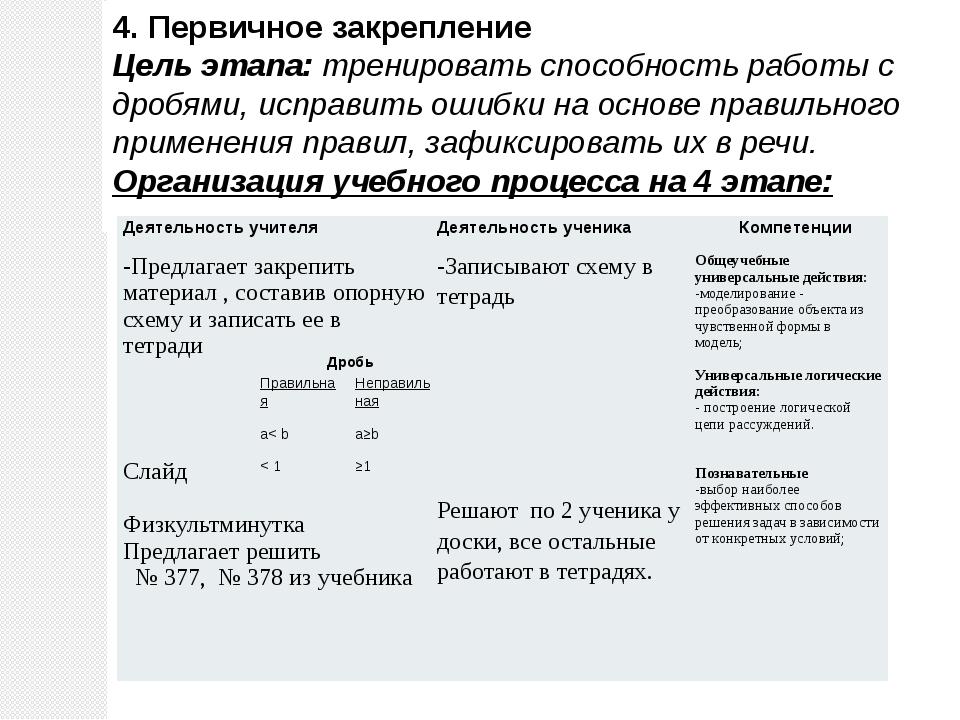 4. Первичное закрепление Цель этапа: тренировать способность работы с дробями...