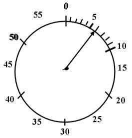 http://www.physics-regelman.com/secondary/5/1/5.png