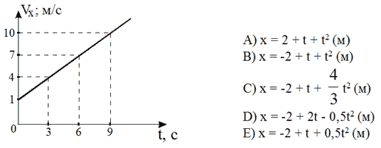 http://www.physics-regelman.com/high/Kinematics/1/16.png