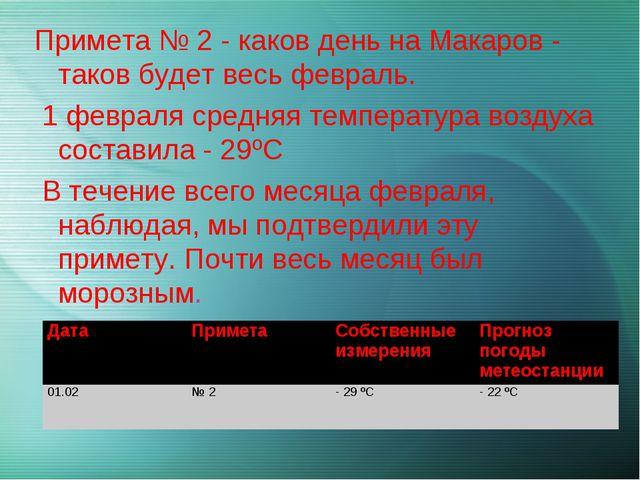 Примета № 2 - каков день на Макаров - таков будет весь февраль. 1 февраля сре...