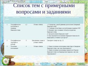 Список тем с примерными вопросами и заданиями № урока Тема урока § Вид домашн