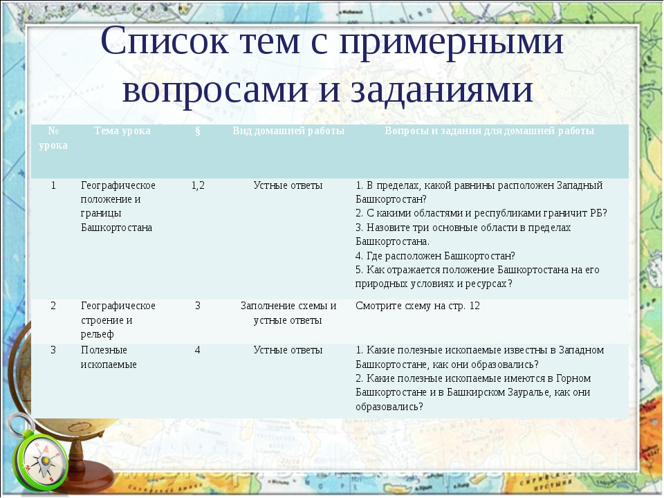 Список тем с примерными вопросами и заданиями № урока Тема урока § Вид домашн...