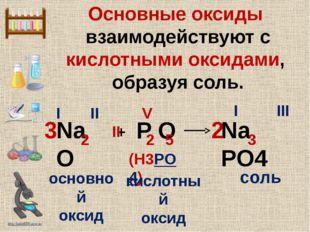 Основные оксиды взаимодействуют с кислотными оксидами, образуя соль. Na O Na