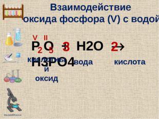 Взаимодействие оксида фосфора (V) с водой P O + H2O  H3PO4 V II 5 2 2 3 кисл
