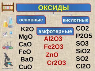 K2O MgO CaO FeO BaO CuO  CO2 P2O5 SO3 SiO2 SO2 Cl2O7  Al2O3 Fe2O3 ZnO Cr