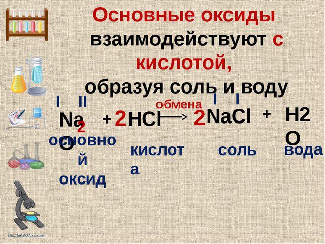 Основные оксиды взаимодействуют с кислотой, образуя соль и воду HCl + Na O I...