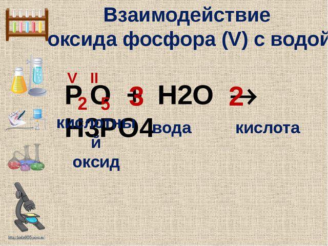 Взаимодействие оксида фосфора (V) с водой P O + H2O  H3PO4 V II 5 2 2 3 кисл...