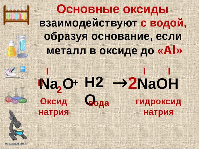 Na O I II + H2O  NaOH I I 2 Оксид натрия вода гидроксид натрия 2 Основные ок...