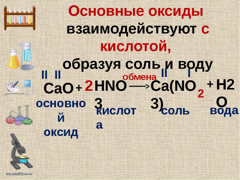 Основные оксиды взаимодействуют с кислотой, образуя соль и воду HNO3 + CaO II...