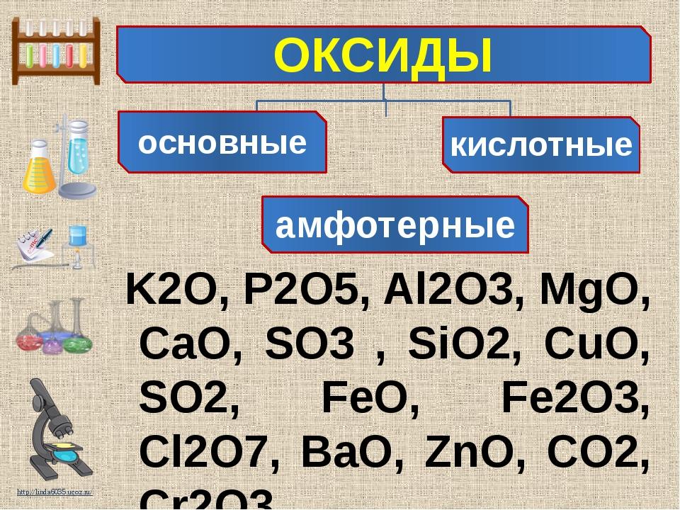 K2O, P2O5, Al2O3, MgO, CaO, SO3 , SiO2, CuO, SO2, FeO, Fe2O3, Cl2O7, BaO, Zn...