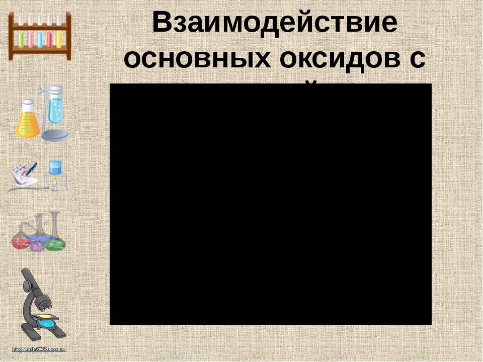 Взаимодействие основных оксидов с водой http://linda6035.ucoz.ru/
