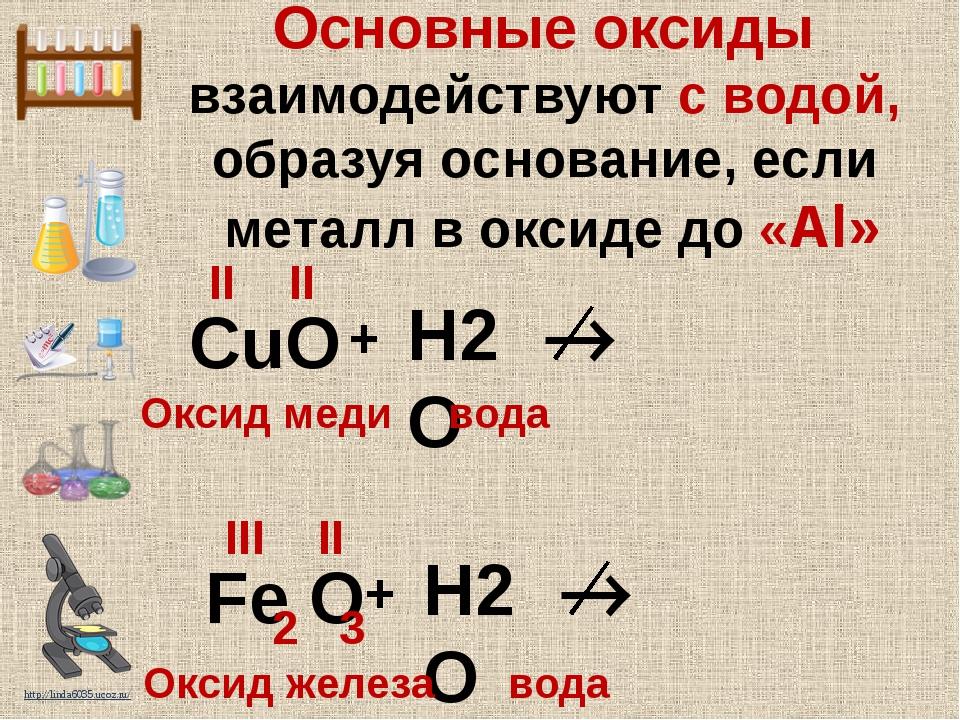 СuO II II + H2O  Оксид меди вода Fe O III II + H2O  Оксид железа вода 2 3 О...