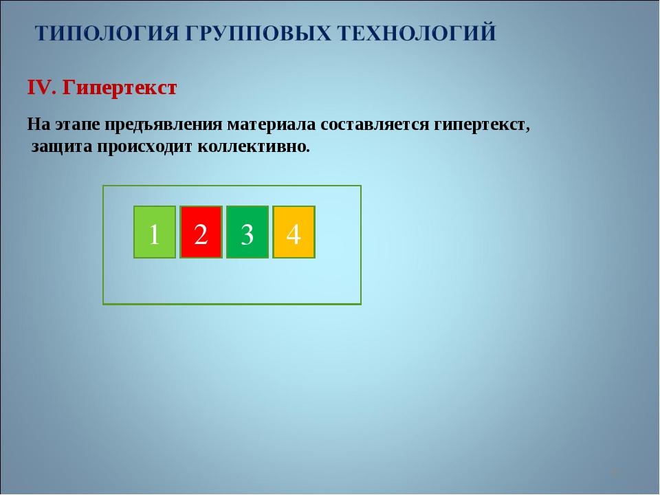 IV. Гипертекст * 1 2 4 3 На этапе предъявления материала составляется гиперте...