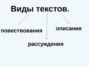 Виды текстов. повествования рассуждения описания