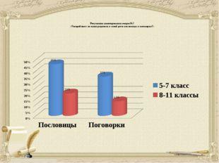 Результаты анкетирования вопрос№7 «Употребляют ли ваши родители в своей речи