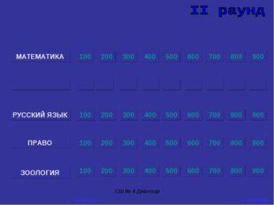 СШ № 4 Джалтыр МАТЕМАТИКА РУССКИЙ ЯЗЫК ПРАВО ЗООЛОГИЯ 200 100 300 400 500 600
