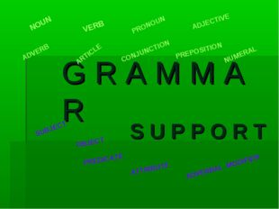 G R A M M A R S U P P O R T NOUN VERB ADVERB ARTICLE CONJUNCTION PRONOUN ADJE