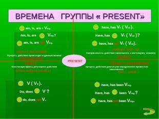 ВРЕМЕНА ГРУППЫ « PRESENT» PRESENT PROGRESSIVE SIMPLE PERFECT PERFECT -PROGRES