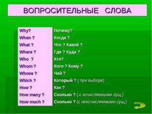ВОПРОСИТЕЛЬНЫЕ СЛОВА Why?Почему? When ?Когда ? What ?Что ? Какой ? Where ?