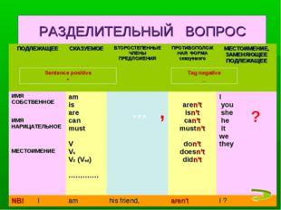 РАЗДЕЛИТЕЛЬНЫЙ ВОПРОС ? , … Sentence positive + Tag negative _ ПОДЛЕЖАЩЕЕСКА