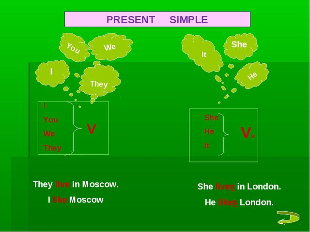 I You We They He It She I You We They V She He It Vs They live in Moscow. I l...