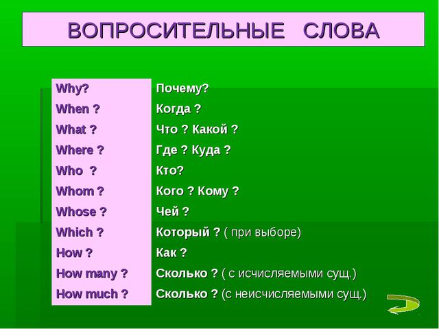 ВОПРОСИТЕЛЬНЫЕ СЛОВА Why?Почему? When ?Когда ? What ?Что ? Какой ? Where ?...