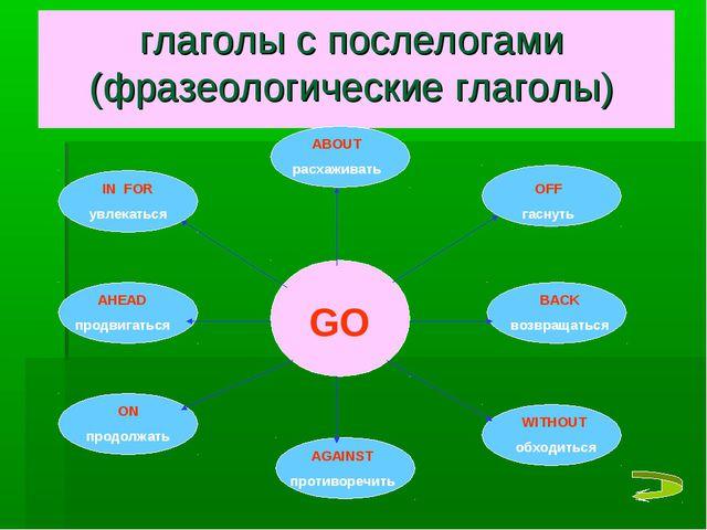 глаголы с послелогами (фразеологические глаголы) GO ABOUT расхаживать IN FOR...
