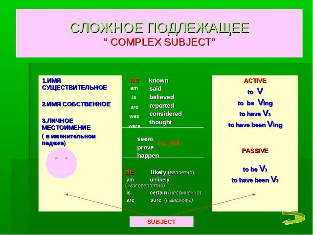 "СЛОЖНОЕ ПОДЛЕЖАЩЕЕ "" COMPLEX SUBJECT"" am is are was were (-s, -ed) SUBJECT"