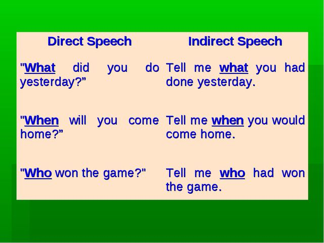 """Direct SpeechIndirect Speech """"What did you do yesterday?"""" Tell me what you..."""