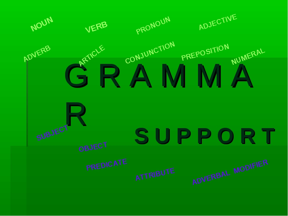 G R A M M A R S U P P O R T NOUN VERB ADVERB ARTICLE CONJUNCTION PRONOUN ADJE...