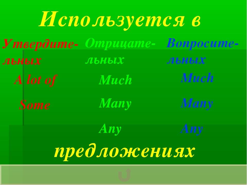 Используется в предложениях Утвердите- льных Отрицате- льных Вопросите- льных...