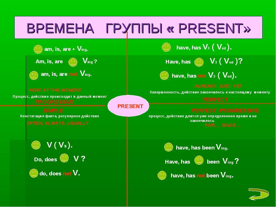 ВРЕМЕНА ГРУППЫ « PRESENT» PRESENT PROGRESSIVE SIMPLE PERFECT PERFECT -PROGRES...