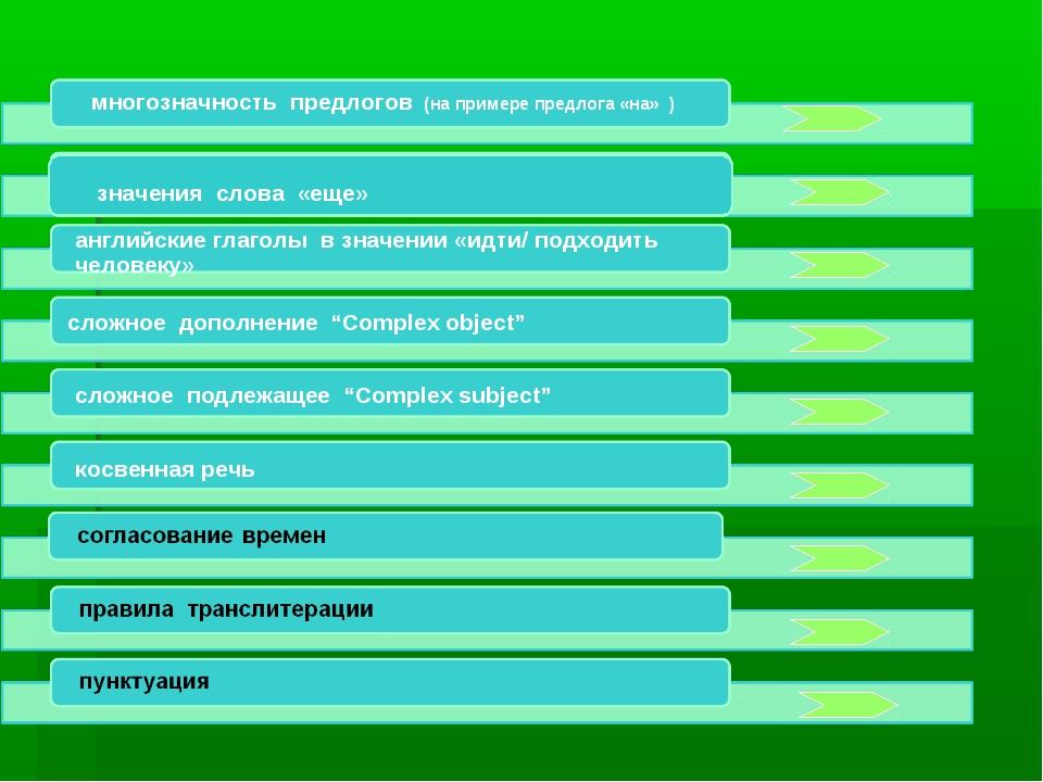многозначность предлогов (на примере предлога «на» ) английские глаголы в зна...