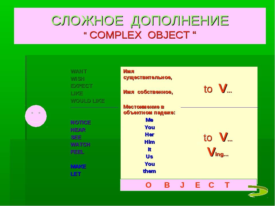 """СЛОЖНОЕ ДОПОЛНЕНИЕ """" COMPLEX OBJECT """" O B J E C T"""