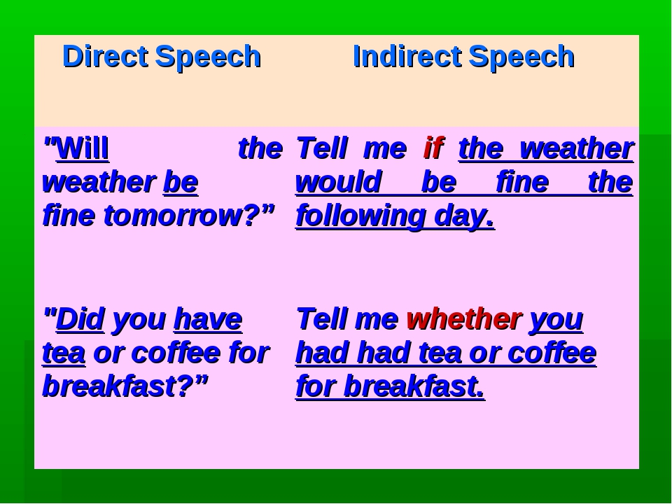 direct indirect speech Direct and indirect speech when using indirect or reported speech, the form changes usually indirect speech is introduced by the verb said, as in i said, bill said, or they said.