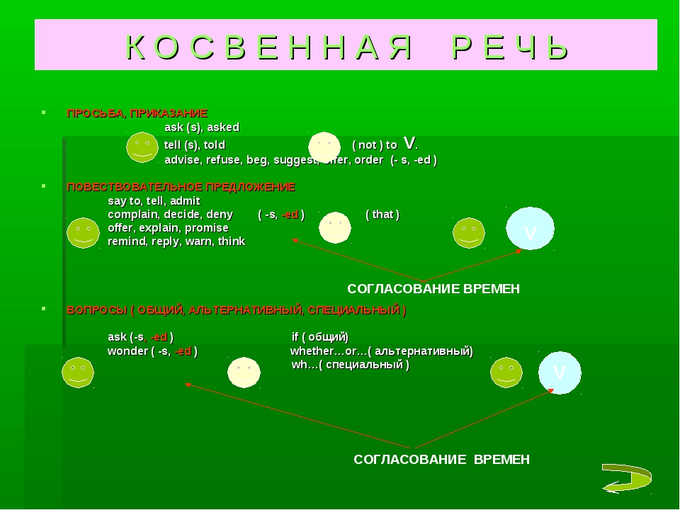 К О С В Е Н Н А Я Р Е Ч Ь ПРОСЬБА, ПРИКАЗАНИЕ ask (s), asked tell (s), told (...